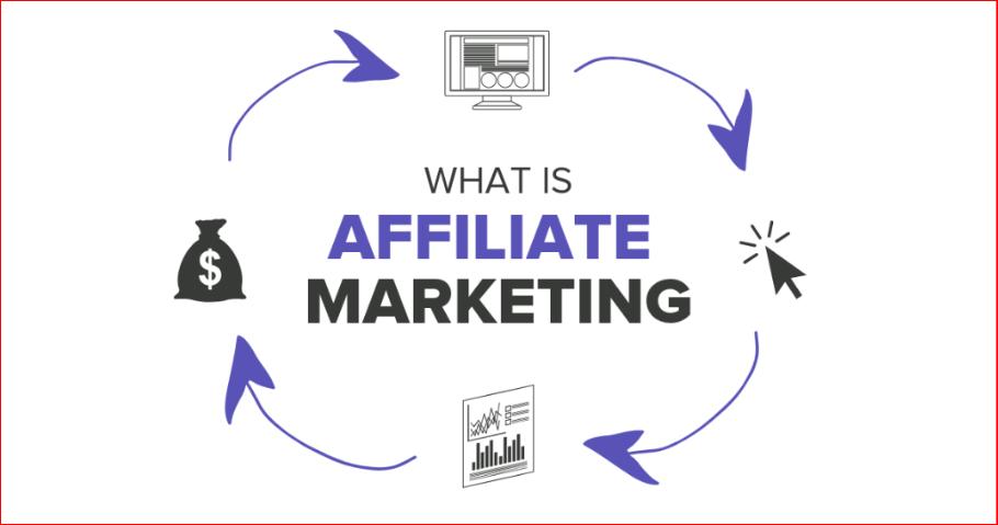 Affiliate Marketing hoạt động như thế nào?